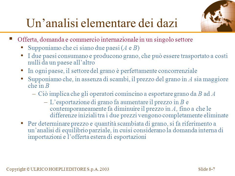 Slide 8-7Copyright © ULRICO HOEPLI EDITORE S.p.A. 2003 Offerta, domanda e commercio internazionale in un singolo settore Supponiamo che ci siano due p