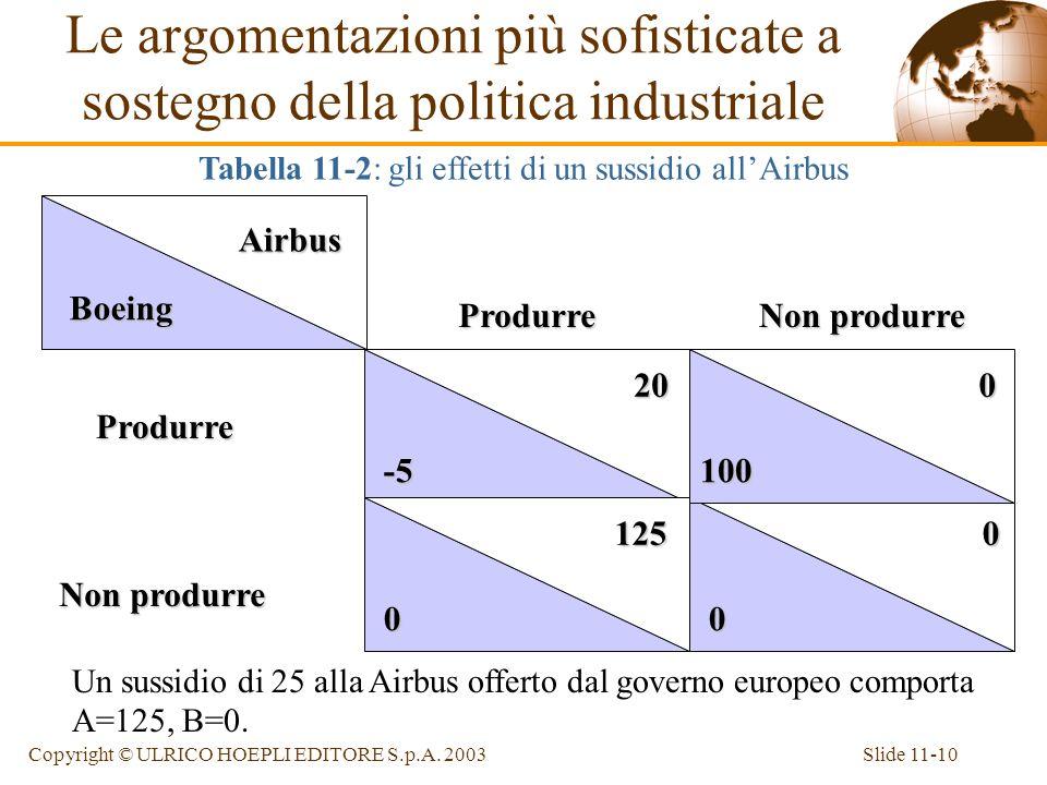 Slide 11-10Copyright © ULRICO HOEPLI EDITORE S.p.A. 2003 Airbus Boeing 20 -5 0 0 0 100 0 125 Non produrre Un sussidio di 25 alla Airbus offerto dal go