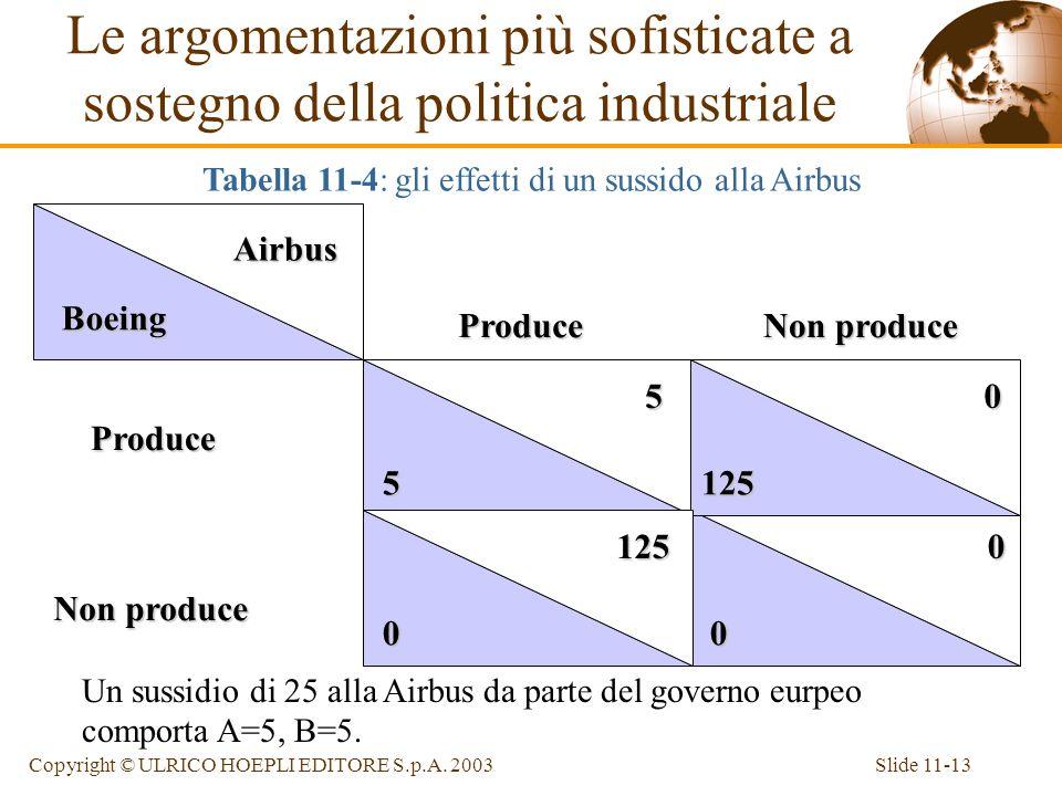 Slide 11-13Copyright © ULRICO HOEPLI EDITORE S.p.A. 2003 Airbus Boeing 5 5 0 0 0 125 0 125 Non produce Un sussidio di 25 alla Airbus da parte del gove