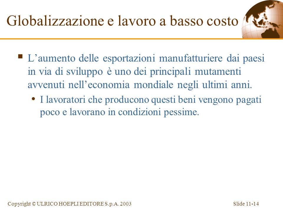 Slide 11-14Copyright © ULRICO HOEPLI EDITORE S.p.A. 2003 Globalizzazione e lavoro a basso costo Laumento delle esportazioni manufatturiere dai paesi i