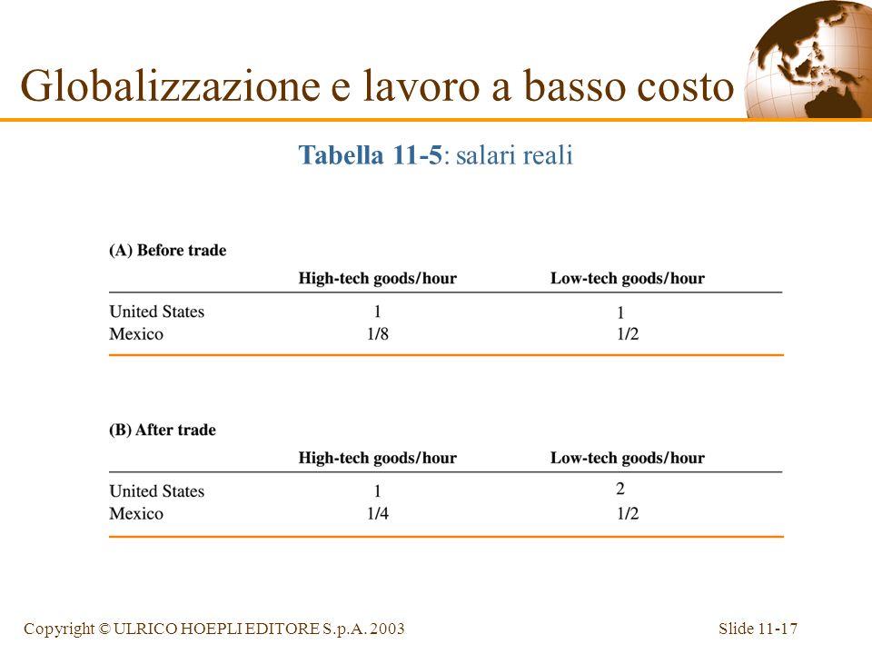 Slide 11-17Copyright © ULRICO HOEPLI EDITORE S.p.A. 2003 Globalizzazione e lavoro a basso costo Tabella 11-5: salari reali