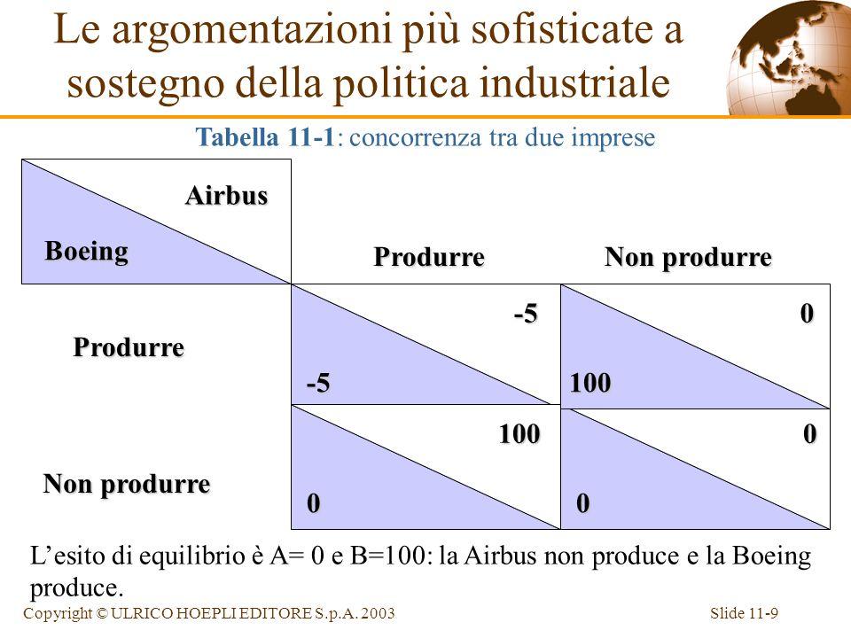 Slide 11-9Copyright © ULRICO HOEPLI EDITORE S.p.A. 2003 Airbus Boeing -5 -5 0 0 0 100 0 100 ProdurreProdurre Non produrre Lesito di equilibrio è A= 0