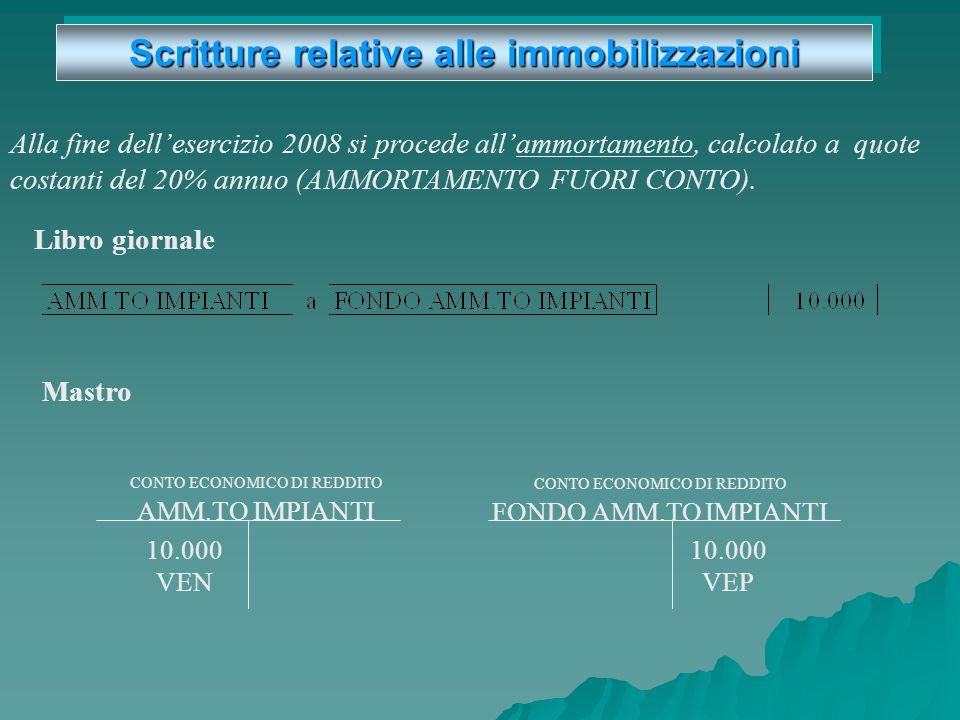 In data 20/6/08 lazienda acquista un impianto il cui costo ammonta a euro 50.000 + IVA ordinaria (20%). 50.000 VEN 60.000 VNP CONTO NUMERARIO DEBITI V