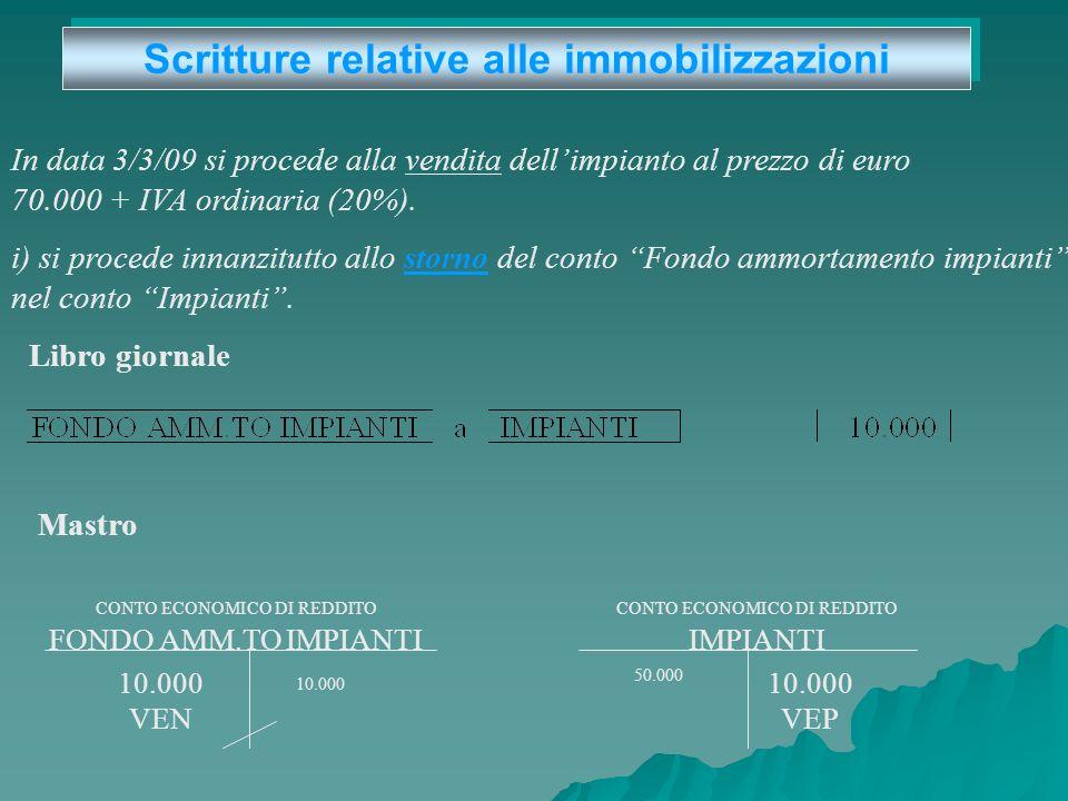 Alla fine dellesercizio 2008 si procede allammortamento, calcolato a quote costanti del 20% annuo (AMMORTAMENTO FUORI CONTO). 10.000 VEN CONTO ECONOMI