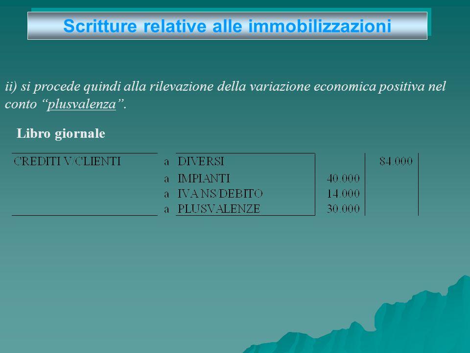 In data 3/3/09 si procede alla vendita dellimpianto al prezzo di euro 70.000 + IVA ordinaria (20%). Libro giornale Mastro 10.000 VEN i) si procede inn