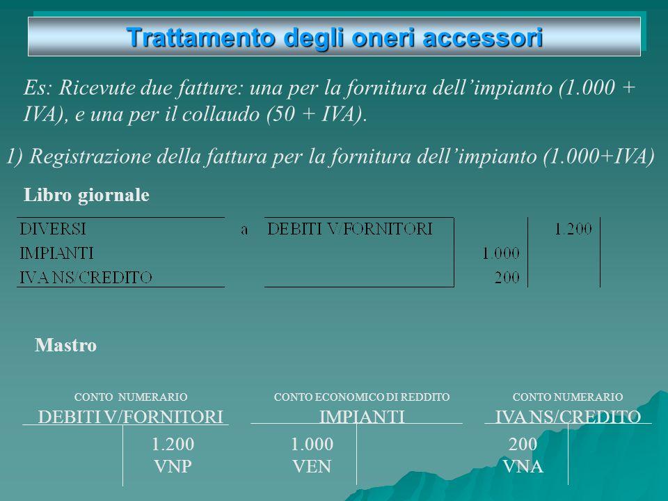 Trattamento degli oneri accessori Es: Ricevute due fatture: una per la fornitura dellimpianto (1.000 + IVA), e una per il collaudo (50 + IVA).