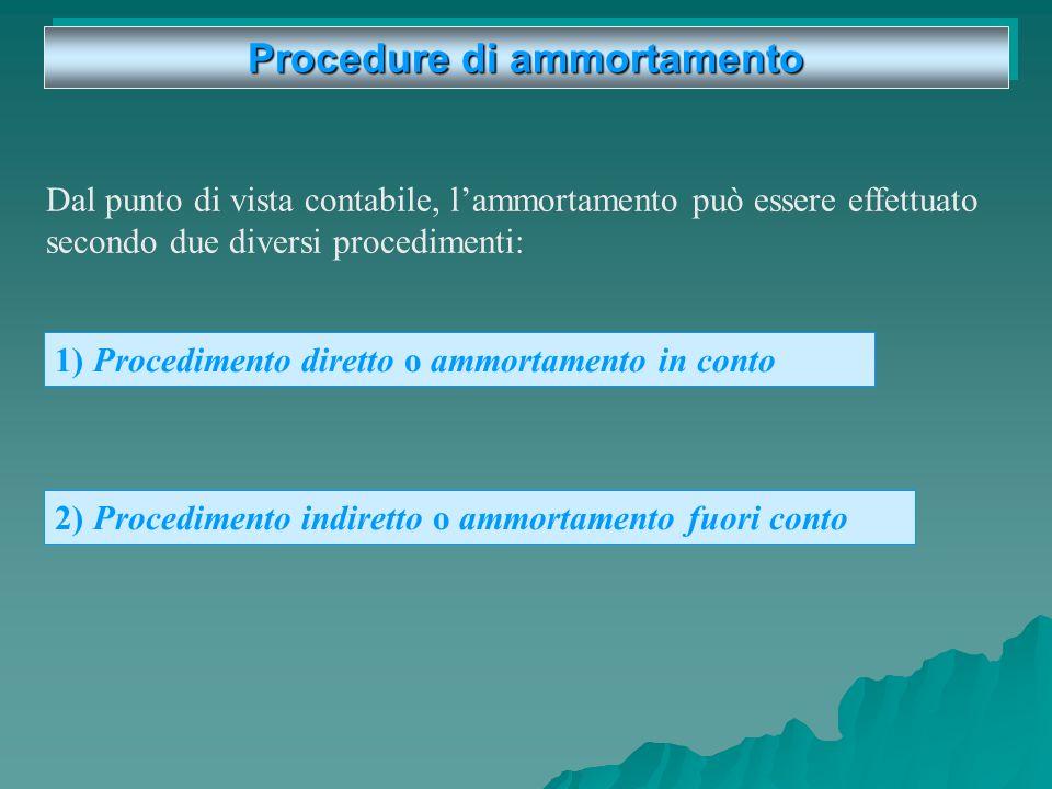 Procedure di ammortamento 1) Procedimento diretto o ammortamento in conto Dal punto di vista contabile, lammortamento può essere effettuato secondo due diversi procedimenti: 2) Procedimento indiretto o ammortamento fuori conto