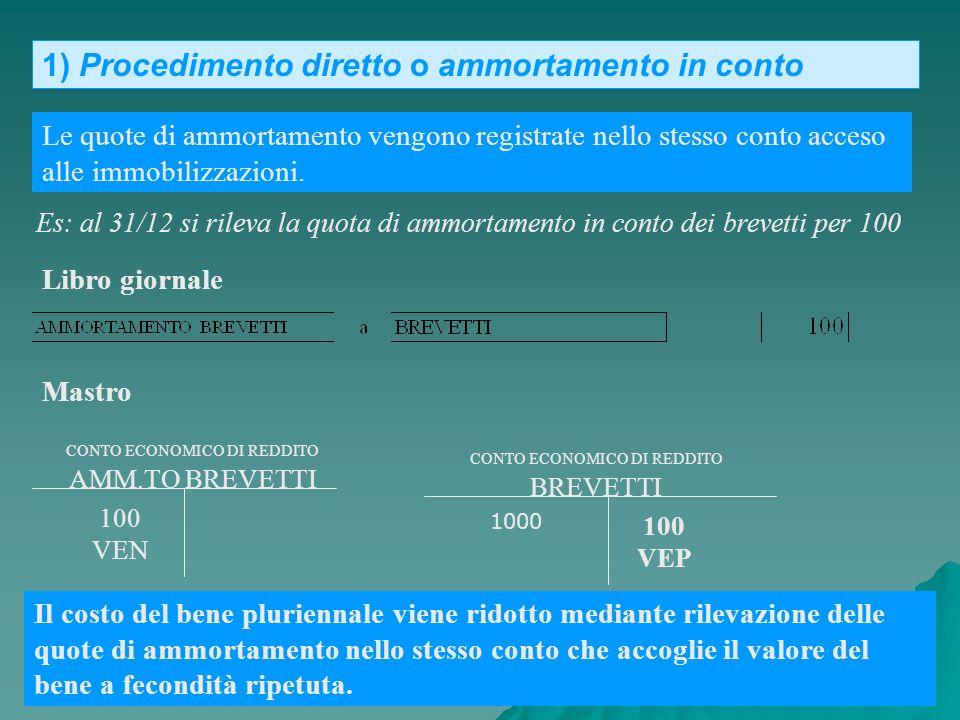 Procedure di ammortamento 1) Procedimento diretto o ammortamento in conto Dal punto di vista contabile, lammortamento può essere effettuato secondo du