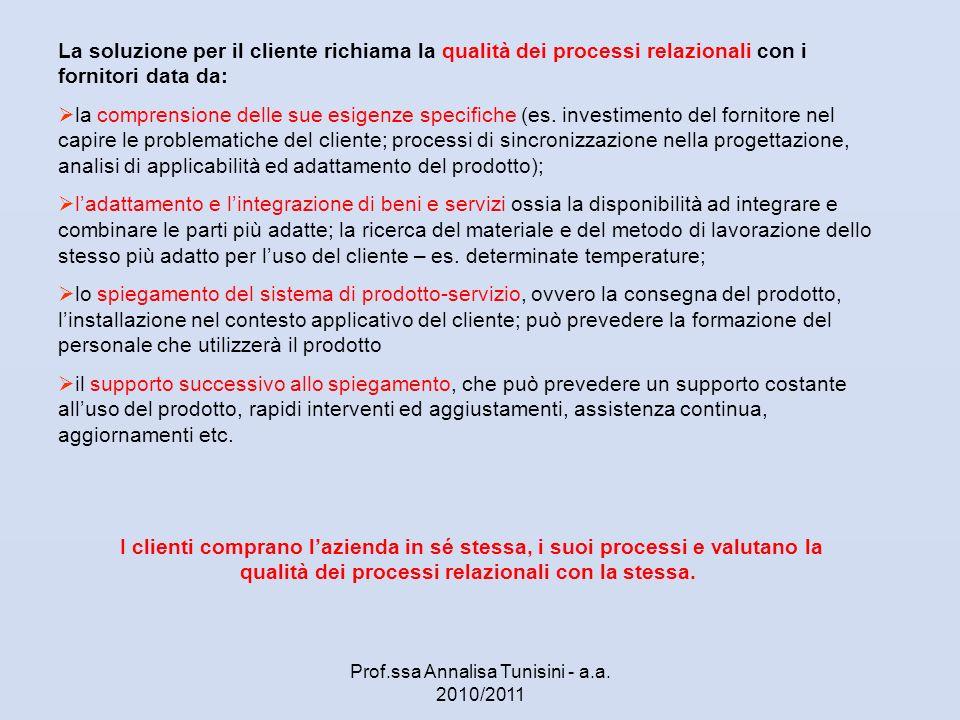 La soluzione per il cliente richiama la qualità dei processi relazionali con i fornitori data da: la comprensione delle sue esigenze specifiche (es. i