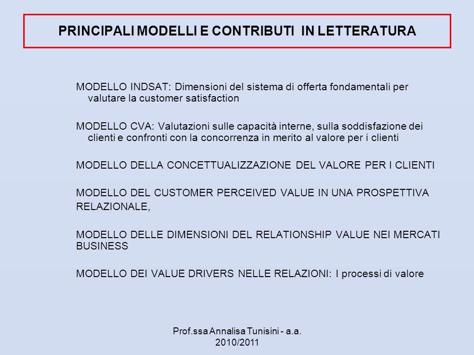 PRINCIPALI MODELLI E CONTRIBUTI IN LETTERATURA MODELLO INDSAT: Dimensioni del sistema di offerta fondamentali per valutare la customer satisfaction MO
