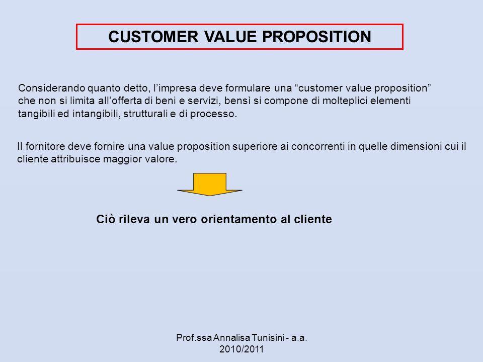 Considerando quanto detto, limpresa deve formulare una customer value proposition che non si limita allofferta di beni e servizi, bensì si compone di