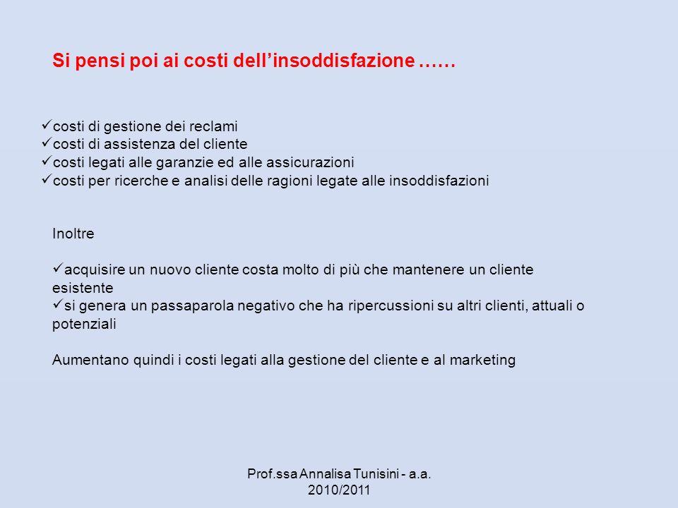 Si pensi poi ai costi dellinsoddisfazione …… costi di gestione dei reclami costi di assistenza del cliente costi legati alle garanzie ed alle assicura