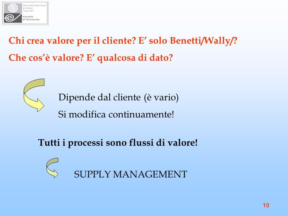 10 Chi crea valore per il cliente.E solo Benetti/Wally/.