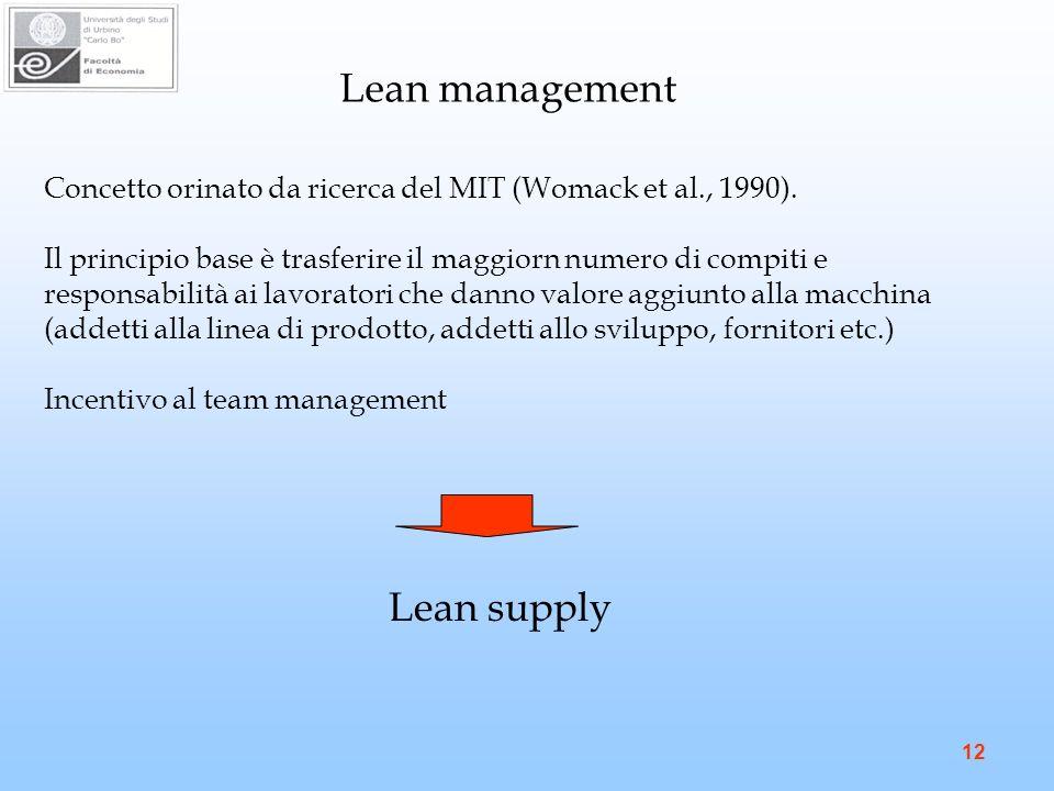12 Lean management Concetto orinato da ricerca del MIT (Womack et al., 1990).