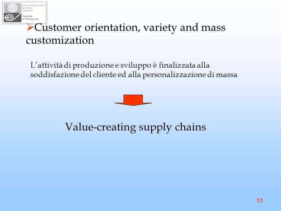 13 Customer orientation, variety and mass customization Lattività di produzione e sviluppo è finalizzata alla soddisfazione del cliente ed alla personalizzazione di massa Value-creating supply chains