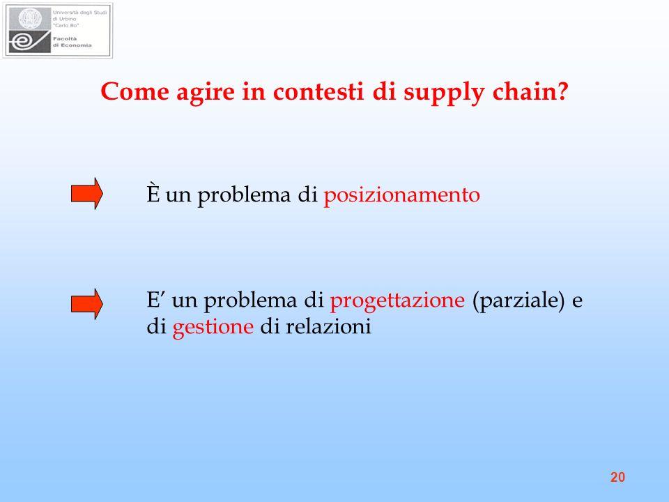 20 Come agire in contesti di supply chain.