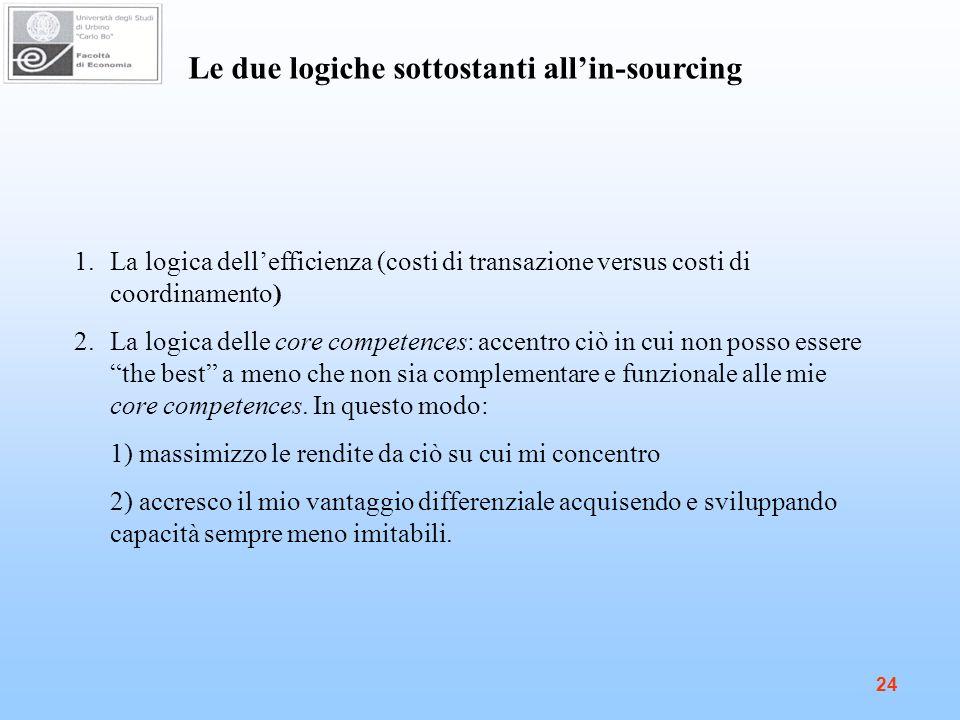 24 1.La logica dellefficienza (costi di transazione versus costi di coordinamento) 2.La logica delle core competences: accentro ciò in cui non posso essere the best a meno che non sia complementare e funzionale alle mie core competences.