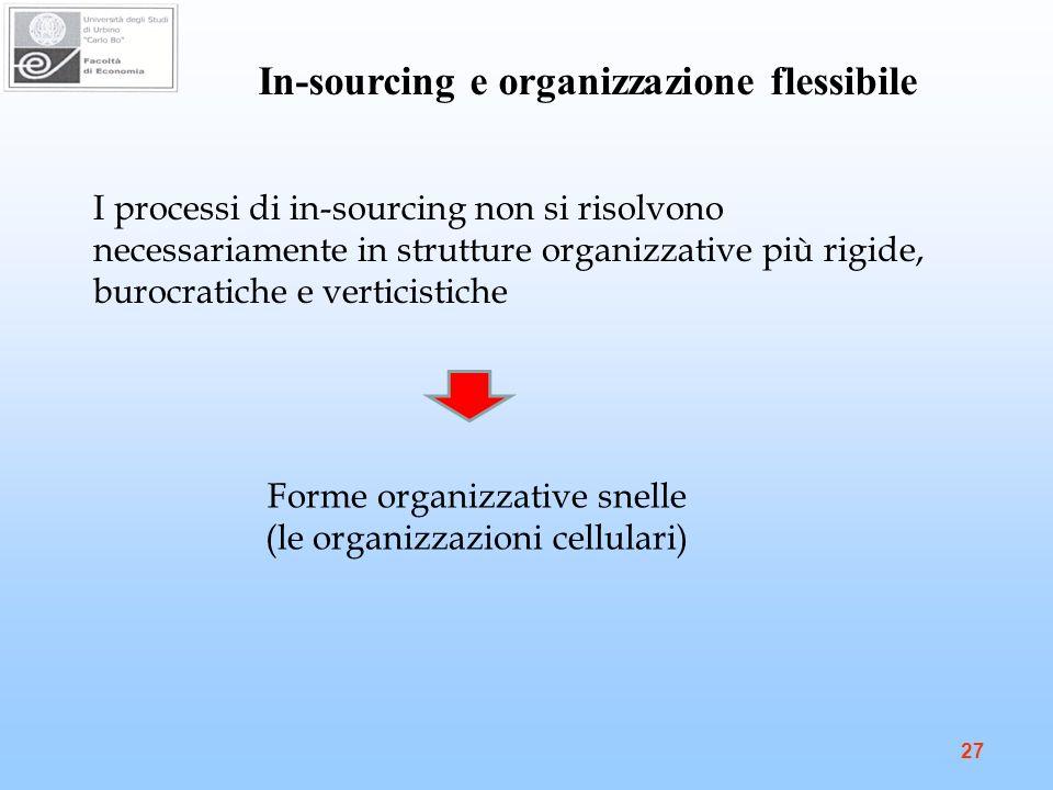 27 In-sourcing e organizzazione flessibile I processi di in-sourcing non si risolvono necessariamente in strutture organizzative più rigide, burocratiche e verticistiche Forme organizzative snelle (le organizzazioni cellulari)