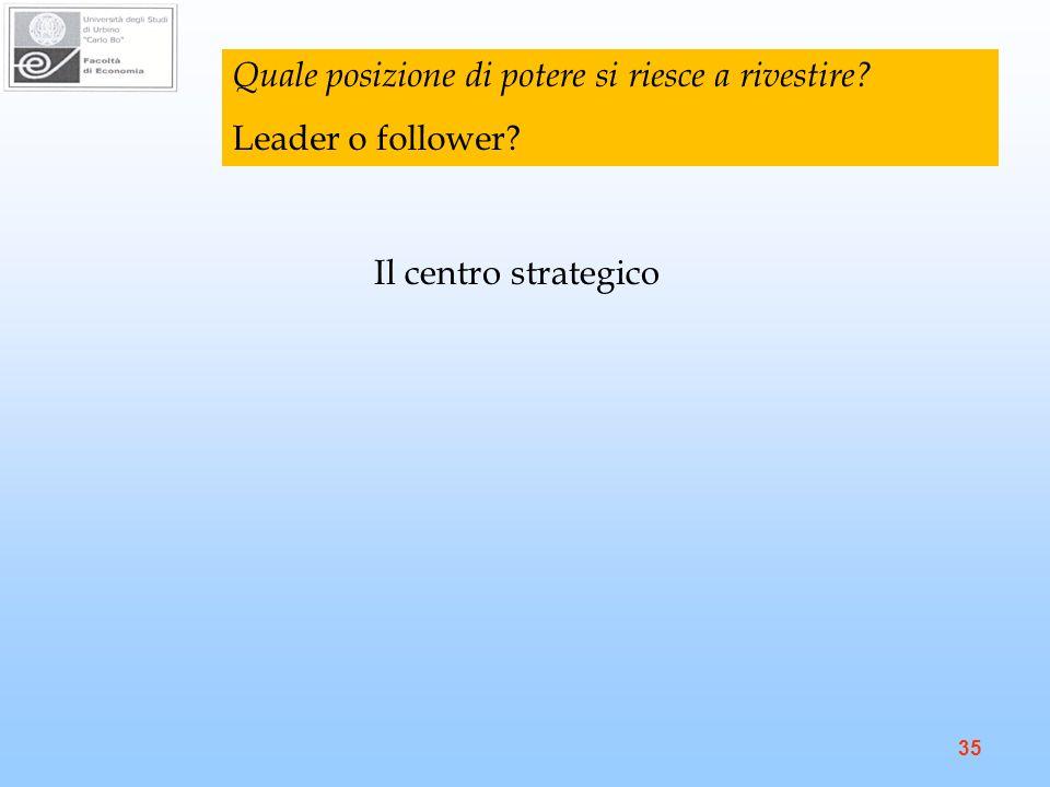 35 Quale posizione di potere si riesce a rivestire? Leader o follower? Il centro strategico
