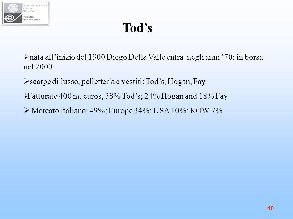 40 Tods nata allinizio del 1900 Diego Della Valle entra negli anni 70; in borsa nel 2000 scarpe di lusso, pelletteria e vestiti: Tods, Hogan, Fay Fatturato 400 m.