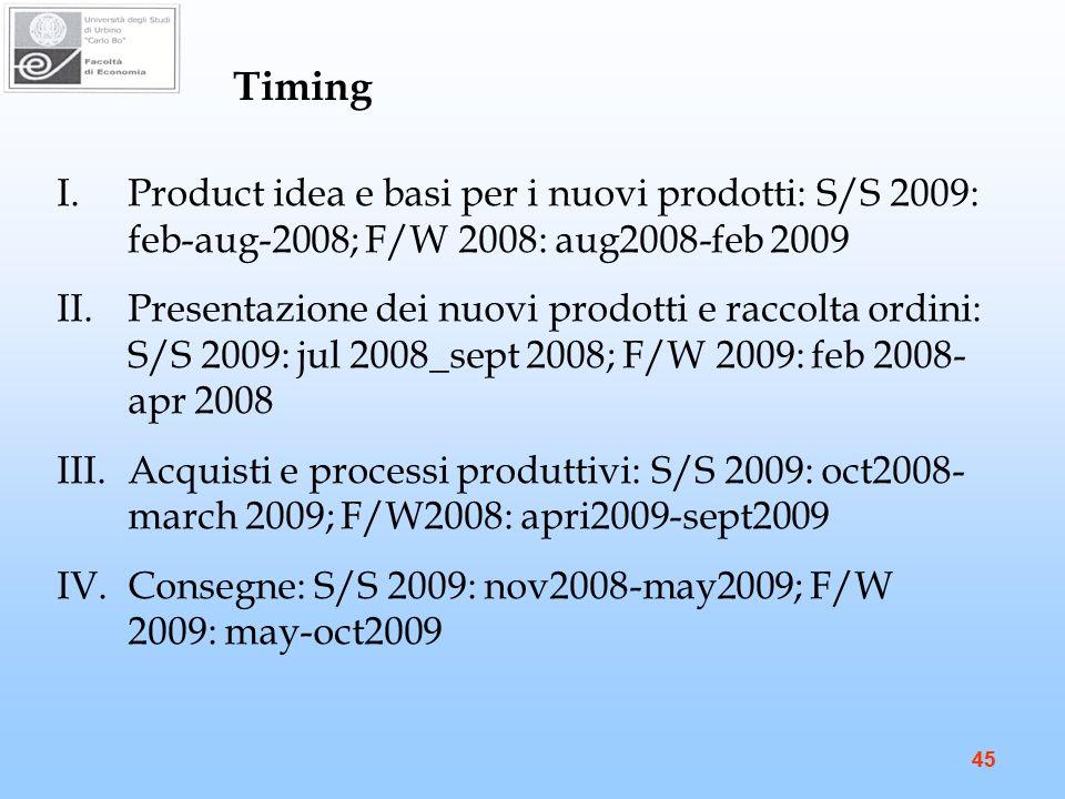 45 I.Product idea e basi per i nuovi prodotti: S/S 2009: feb-aug-2008; F/W 2008: aug2008-feb 2009 II.Presentazione dei nuovi prodotti e raccolta ordini: S/S 2009: jul 2008_sept 2008; F/W 2009: feb 2008- apr 2008 III.Acquisti e processi produttivi: S/S 2009: oct2008- march 2009; F/W2008: apri2009-sept2009 IV.Consegne: S/S 2009: nov2008-may2009; F/W 2009: may-oct2009 Timing