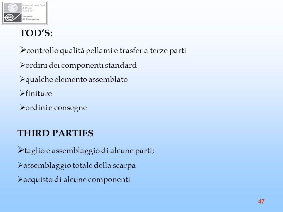 47 TODS: controllo qualità pellami e trasfer a terze parti ordini dei componenti standard qualche elemento assemblato finiture ordini e consegne THIRD PARTIES taglio e assemblaggio di alcune parti; assemblaggio totale della scarpa acquisto di alcune componenti
