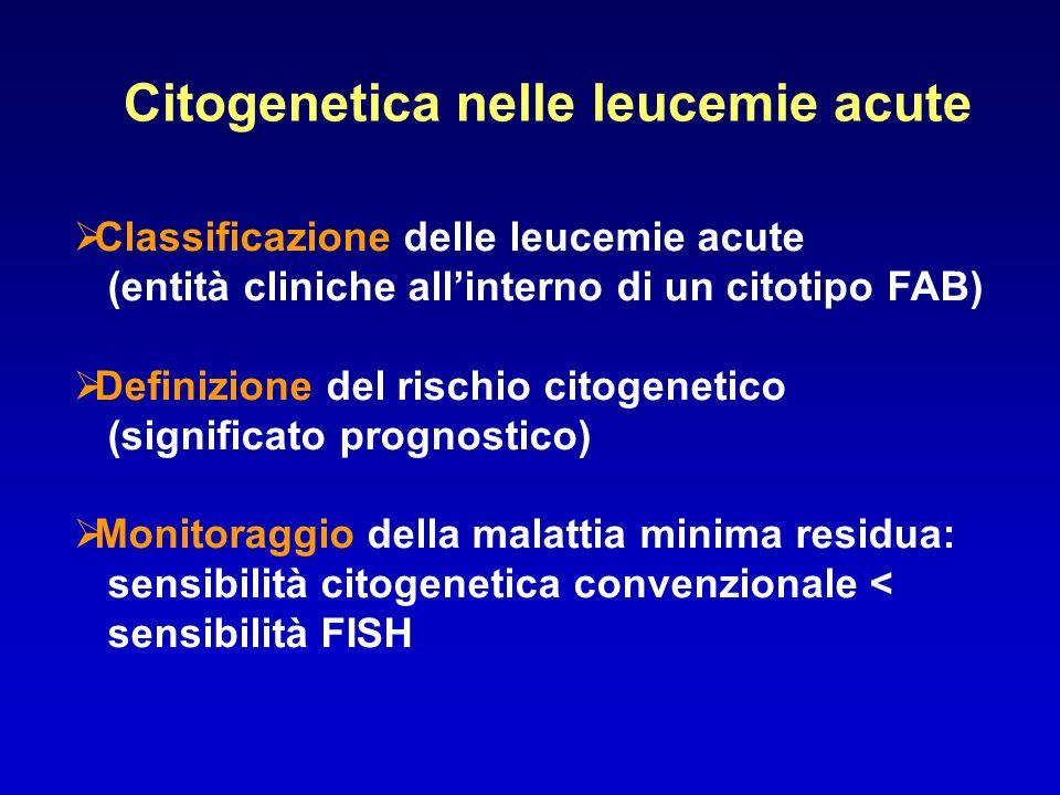 Citogenetica nelle leucemie acute Classificazione delle leucemie acute (entità cliniche allinterno di un citotipo FAB) Definizione del rischio citogen