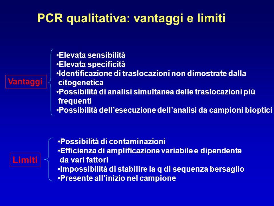 PCR qualitativa: vantaggi e limiti Vantaggi Elevata sensibilità Elevata specificità Identificazione di traslocazioni non dimostrate dalla citogenetica