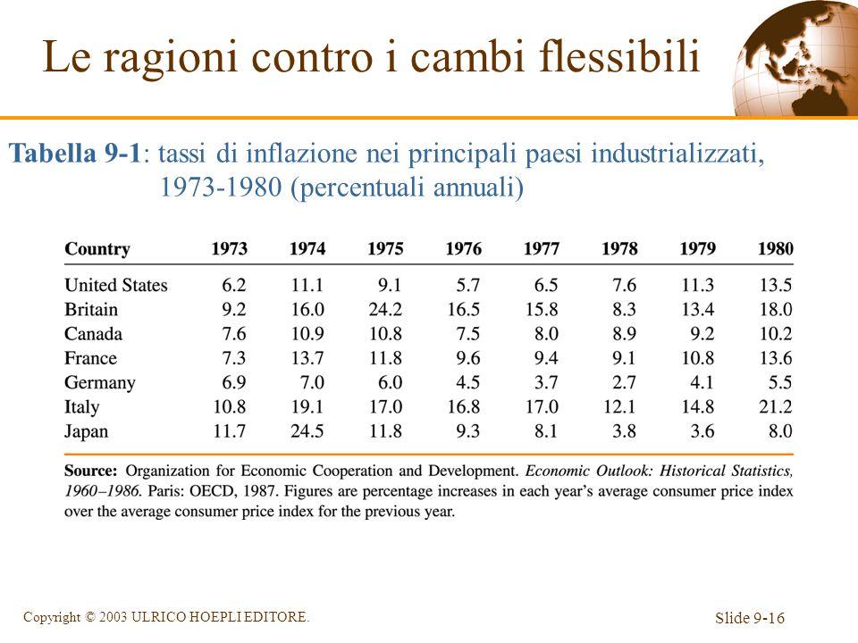 Slide 9-16 Copyright © 2003 ULRICO HOEPLI EDITORE. Tabella 9-1: tassi di inflazione nei principali paesi industrializzati, 1973-1980 (percentuali annu