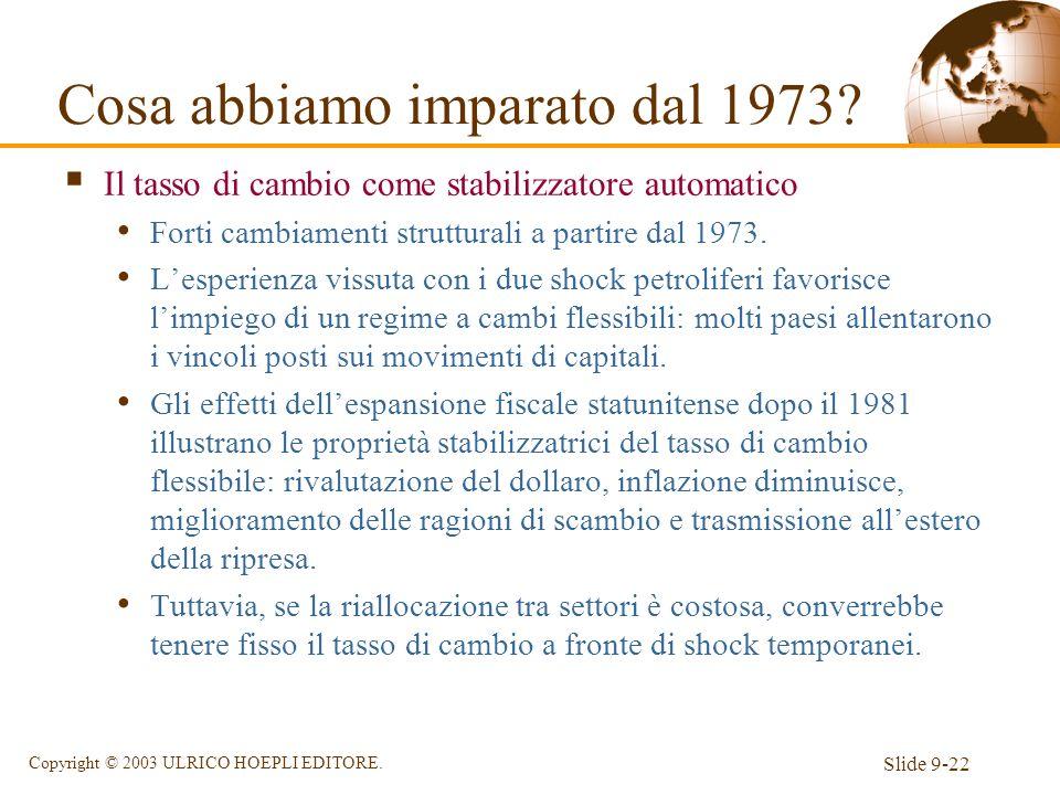 Slide 9-22 Copyright © 2003 ULRICO HOEPLI EDITORE. Il tasso di cambio come stabilizzatore automatico Forti cambiamenti strutturali a partire dal 1973.