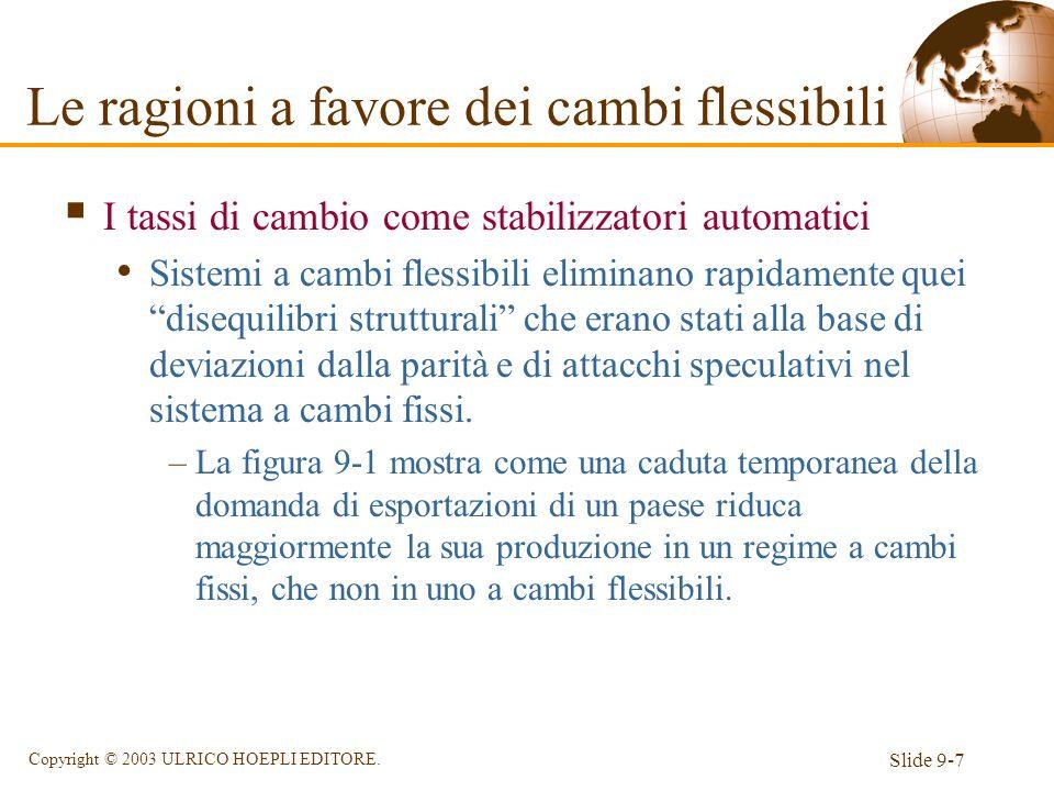 Slide 9-7 Copyright © 2003 ULRICO HOEPLI EDITORE. I tassi di cambio come stabilizzatori automatici Sistemi a cambi flessibili eliminano rapidamente qu