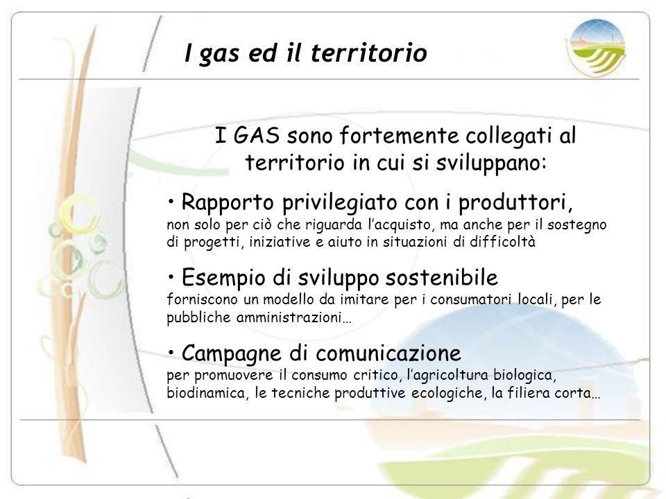 I gas ed il territorio I GAS sono fortemente collegati al territorio in cui si sviluppano: Rapporto privilegiato con i produttori, non solo per ciò ch