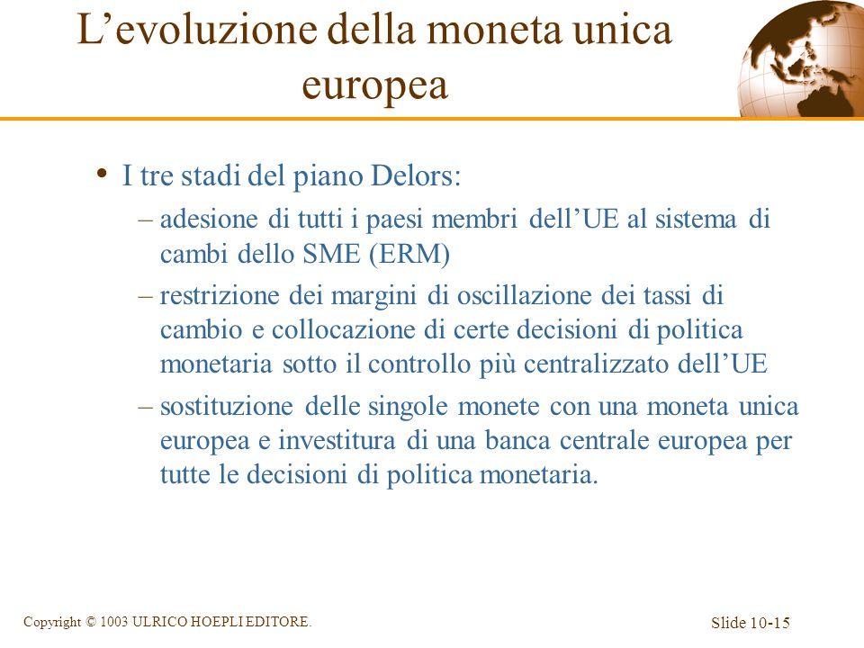 Slide 10-15 Copyright © 1003 ULRICO HOEPLI EDITORE. I tre stadi del piano Delors: –adesione di tutti i paesi membri dellUE al sistema di cambi dello S