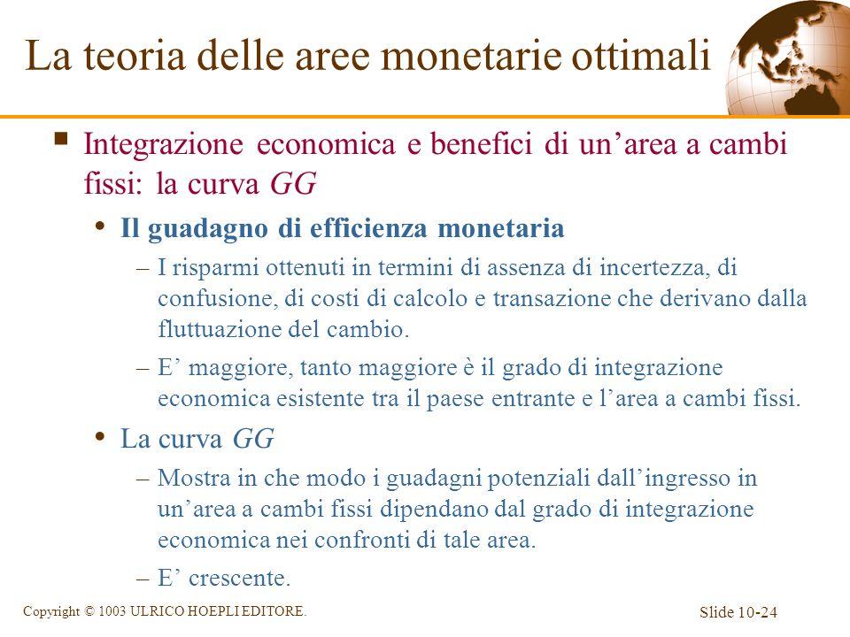 Slide 10-24 Copyright © 1003 ULRICO HOEPLI EDITORE. Integrazione economica e benefici di unarea a cambi fissi: la curva GG Il guadagno di efficienza m