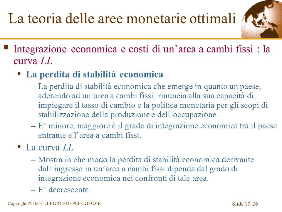 Slide 10-26 Copyright © 1003 ULRICO HOEPLI EDITORE. Integrazione economica e costi di unarea a cambi fissi : la curva LL La perdita di stabilità econo