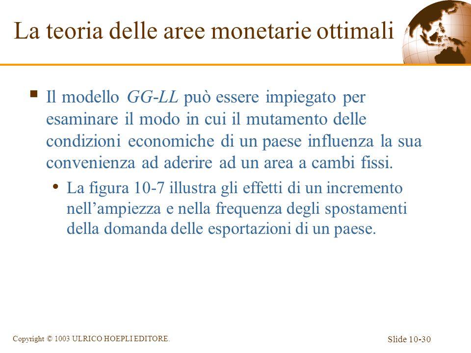 Slide 10-30 Copyright © 1003 ULRICO HOEPLI EDITORE. Il modello GG-LL può essere impiegato per esaminare il modo in cui il mutamento delle condizioni e