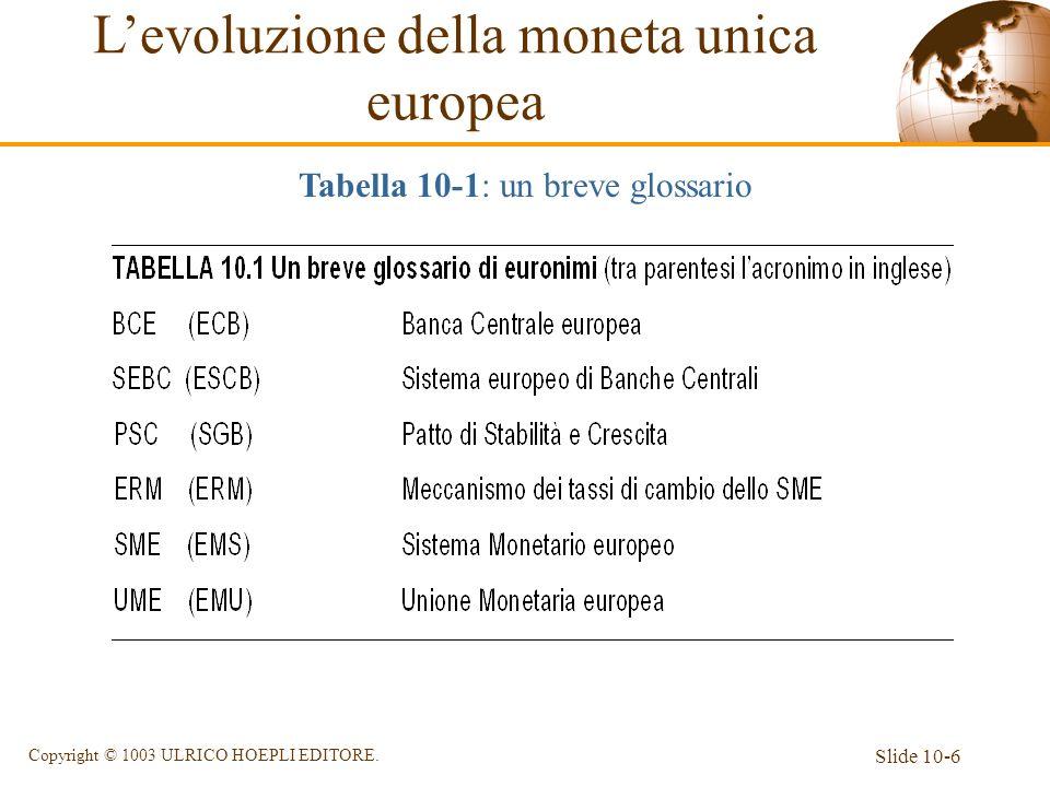 Slide 10-6 Copyright © 1003 ULRICO HOEPLI EDITORE. Tabella 10-1: un breve glossario Levoluzione della moneta unica europea