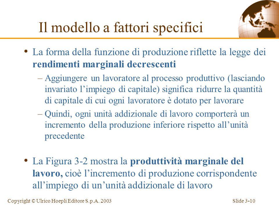 Slide 3-9Copyright © Ulrico Hoepli Editore S.p.A. 2003 Q M = Q M (K, L M ) Figura 3-1: La funzione di produzione per i beni manufatti Il modello a fat