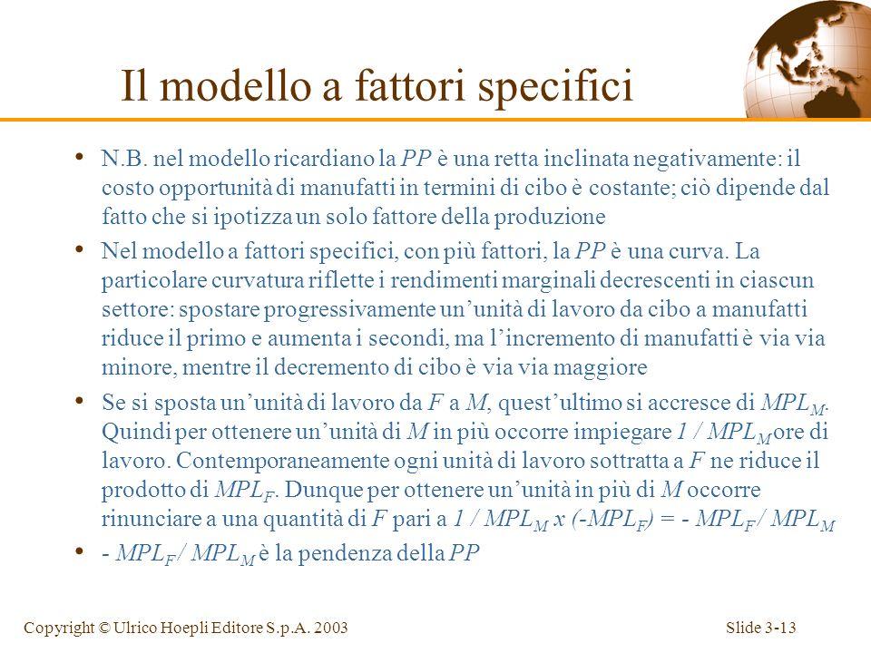 Slide 3-12Copyright © Ulrico Hoepli Editore S.p.A. 2003 Q F =Q F (K, L F ) Q M =Q M (K, L M ) L2ML2M L2FL2F 3 2 1 L L AA 1'1' 3'3' PP Frontiera delle