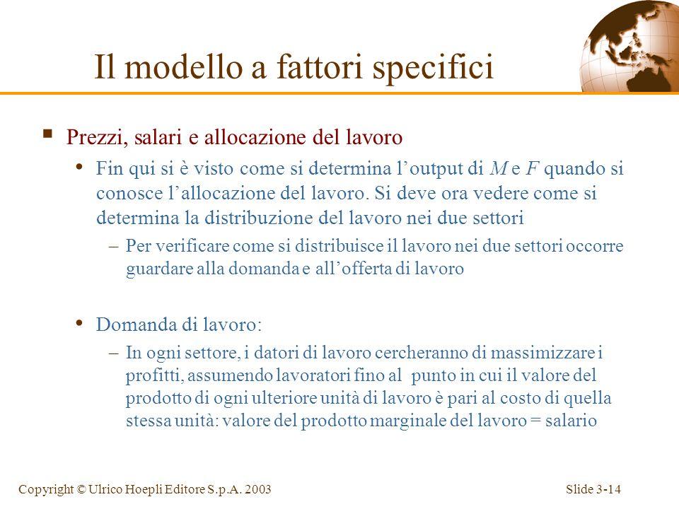 Slide 3-13Copyright © Ulrico Hoepli Editore S.p.A. 2003 N.B. nel modello ricardiano la PP è una retta inclinata negativamente: il costo opportunità di