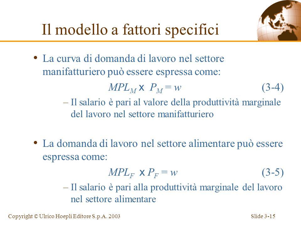 Slide 3-14Copyright © Ulrico Hoepli Editore S.p.A. 2003 Prezzi, salari e allocazione del lavoro Fin qui si è visto come si determina loutput di M e F