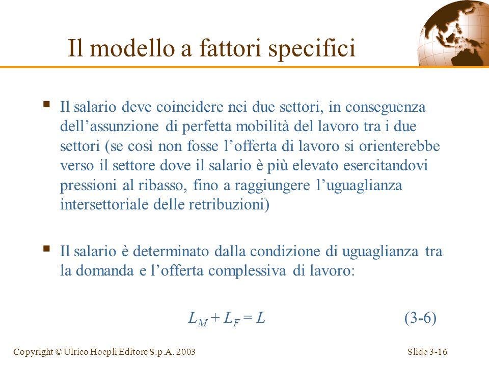Slide 3-15Copyright © Ulrico Hoepli Editore S.p.A. 2003 La curva di domanda di lavoro nel settore manifatturiero può essere espressa come: MPL M x P M