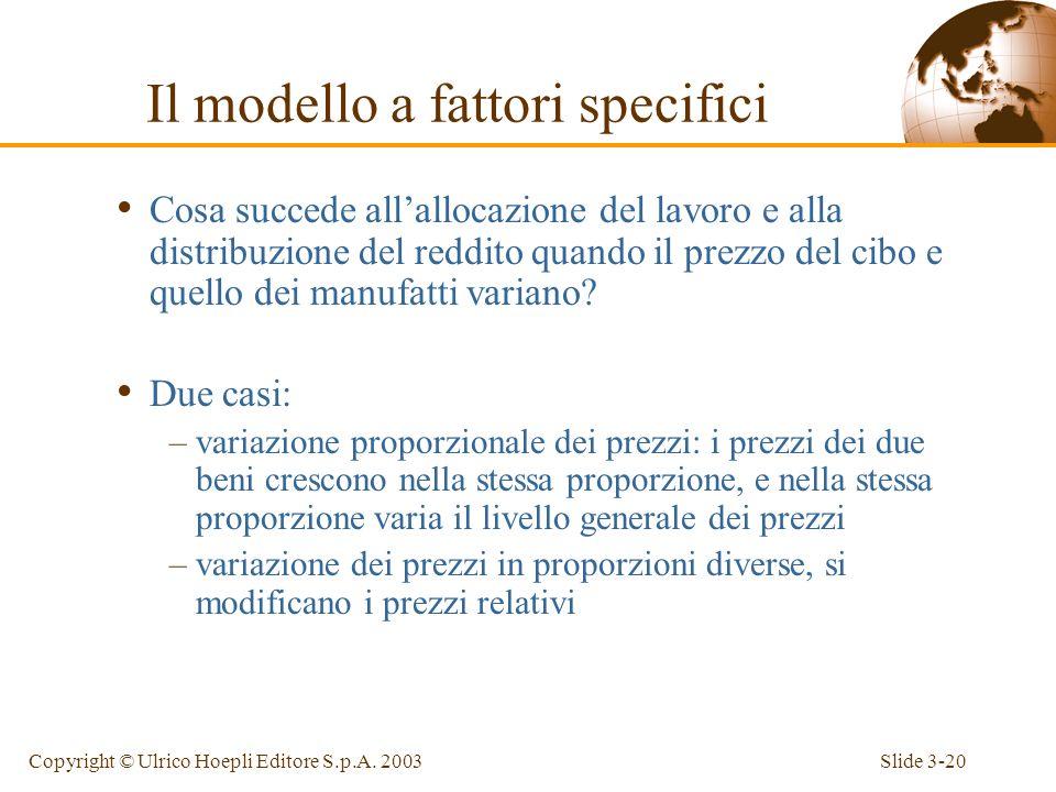 Slide 3-19Copyright © Ulrico Hoepli Editore S.p.A. 2003 Inclinazione = -(P M /P F ) 1 1 Q1FQ1F Q1MQ1M Quantità prodotta di manufatti, Q M Quantità pro
