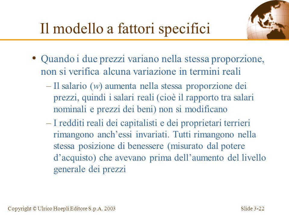 Slide 3-21Copyright © Ulrico Hoepli Editore S.p.A. 2003 W1W1 1 P F aumenta del 10% Salario, W P F 1 X MPL F Lavoro impiegato nel settore manifatturier