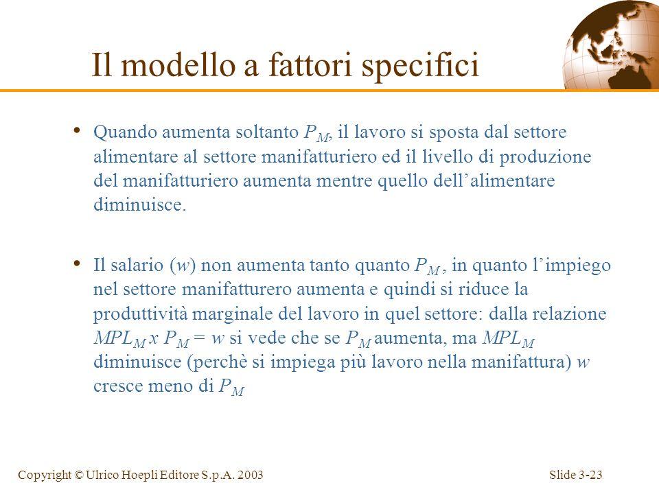 Slide 3-22Copyright © Ulrico Hoepli Editore S.p.A. 2003 Quando i due prezzi variano nella stessa proporzione, non si verifica alcuna variazione in ter
