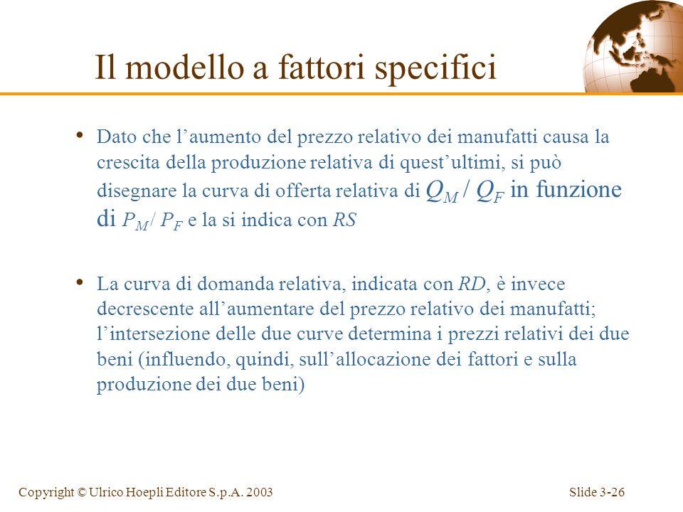 Slide 3-25Copyright © Ulrico Hoepli Editore S.p.A. 2003 PP Inclinazione = - (P M /P F ) 1 Quantità prodotta di manufatti, Q M Quantità prodotta di cib