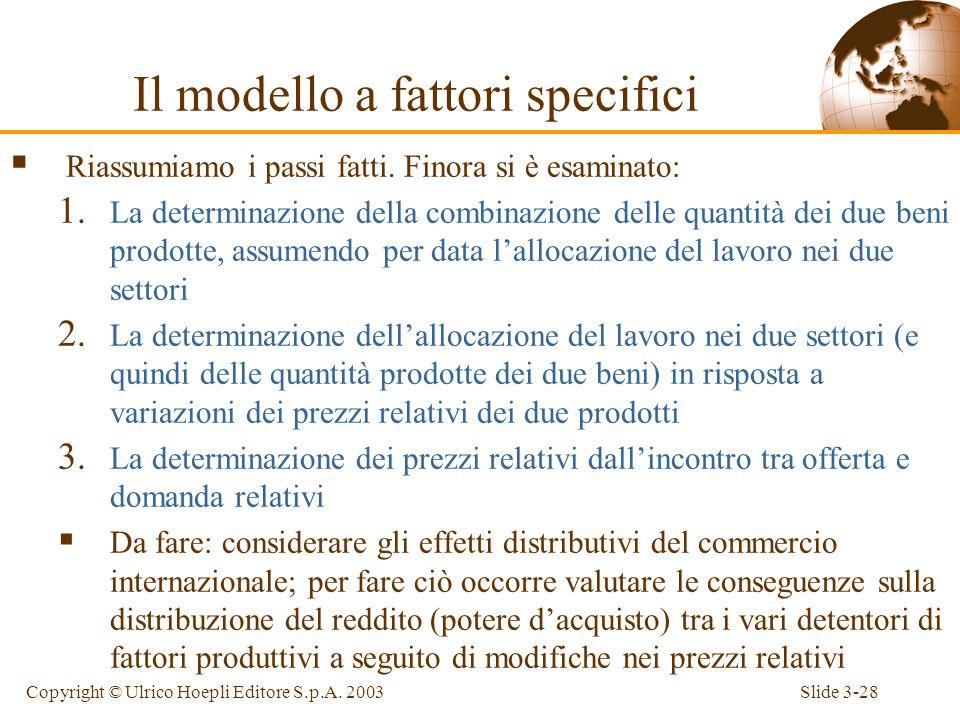 Slide 3-27Copyright © Ulrico Hoepli Editore S.p.A. 2003 Quantità relativa di manufatti, Q M /Q F Prezzo relativo dei manufatti, P M /P F RD RS Figura