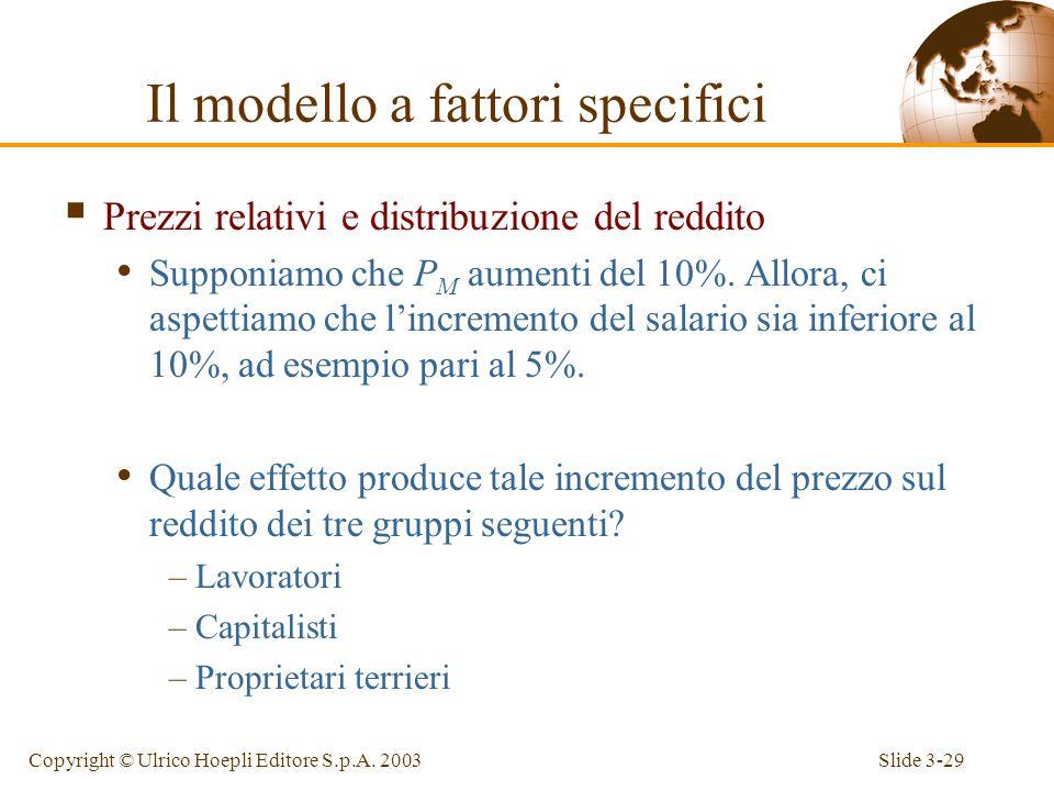 Slide 3-28Copyright © Ulrico Hoepli Editore S.p.A. 2003 Riassumiamo i passi fatti. Finora si è esaminato: 1. La determinazione della combinazione dell