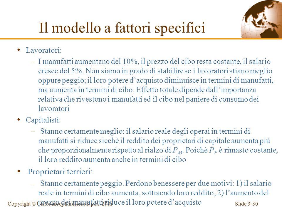 Slide 3-29Copyright © Ulrico Hoepli Editore S.p.A. 2003 Prezzi relativi e distribuzione del reddito Supponiamo che P M aumenti del 10%. Allora, ci asp