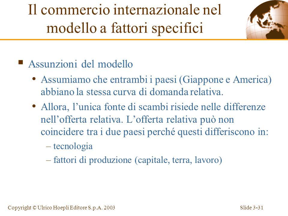 Slide 3-30Copyright © Ulrico Hoepli Editore S.p.A. 2003 Lavoratori: –I manufatti aumentano del 10%, il prezzo del cibo resta costante, il salario cres